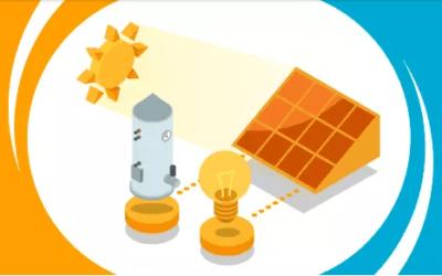 Energía solar para vivienda