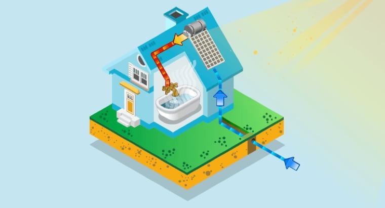 Aplicación de la energía solar en viviendas unifamiliares