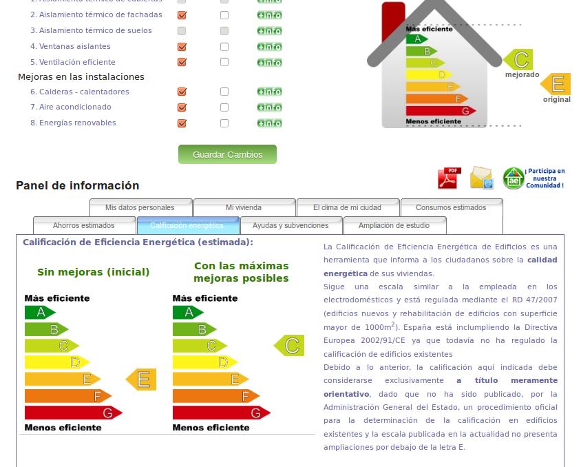 Aplicación para el ahorro energético www.ahorratuenergia.es